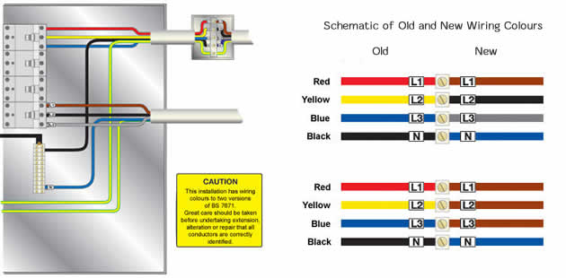 Color Coded Three Phase Wiring Diagram : connection of 3 phase machinery archives aa electrical ~ A.2002-acura-tl-radio.info Haus und Dekorationen